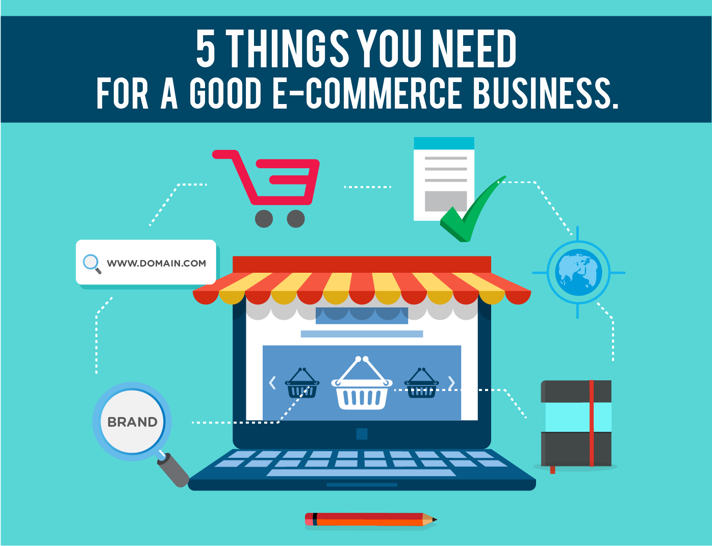https://blog.wgs.co.id/wp-content/uploads/2016/07/5-Things-You-need-for-making-ecommerce-01-01.png
